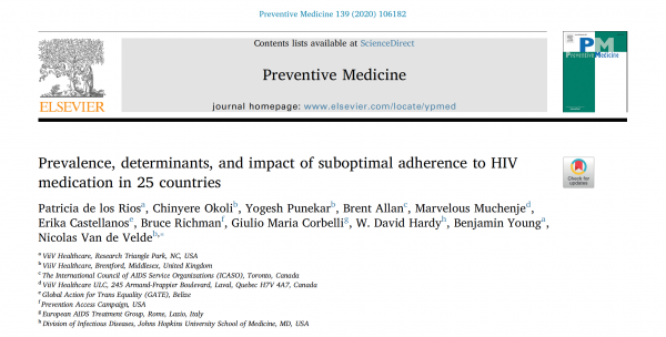 Prevalence, determinants & impact of suboptimal adherence to HIV medication in 25 countries